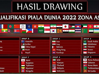 PROMO KUALIFIKASI PIALA DUNIA 2022 ZONA ASIA