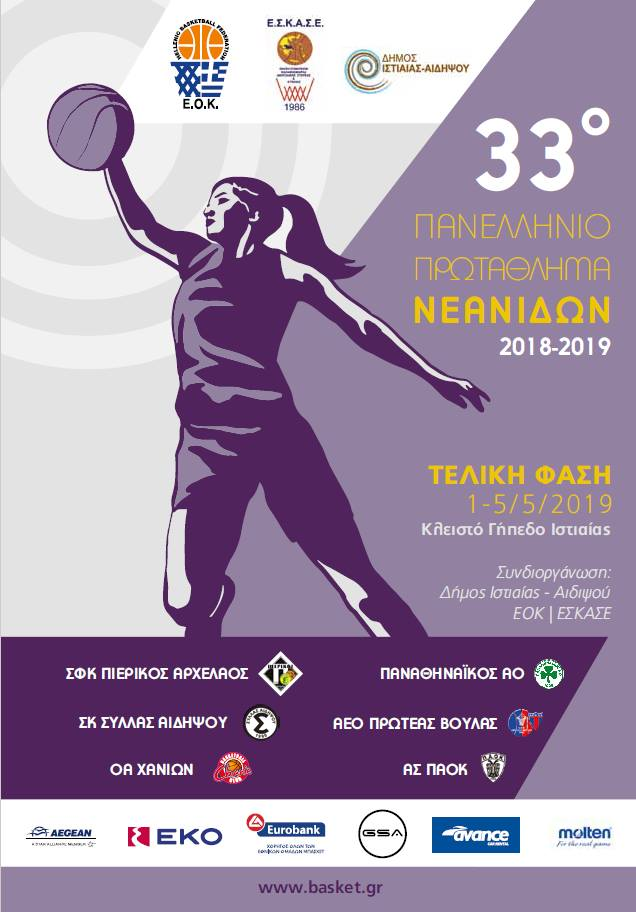 Αρχίζει αύριο η τελική φάση του Πανελληνίου Νεανίδων στην Ιστιαία-Το πρόγραμμα των αγώνων και τα ρόστερ των ομάδων
