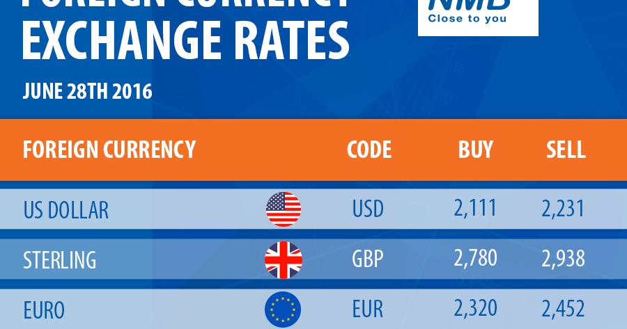 Uganda forex exchange rates