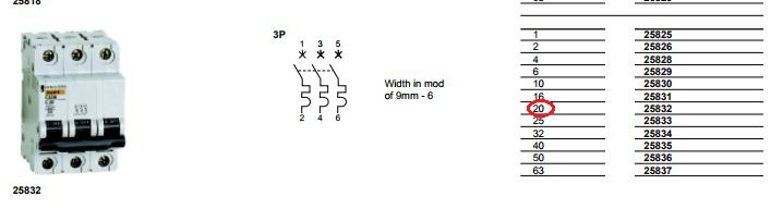 What Are The Different Electric Current Symbols According To Iec