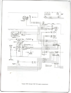 Free Auto Wiring Diagram: 19811987 Chevrolet V8 Truck Engine Compartment