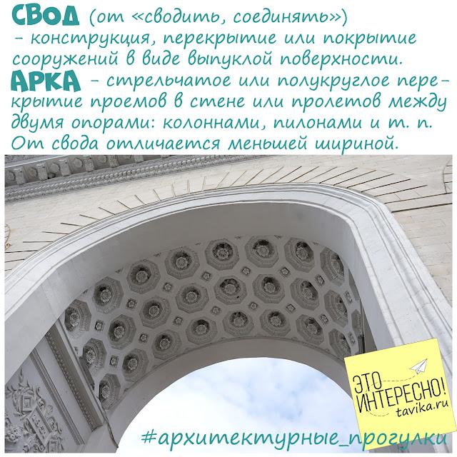 Что такое арка. Занятие по архитектуре для детей