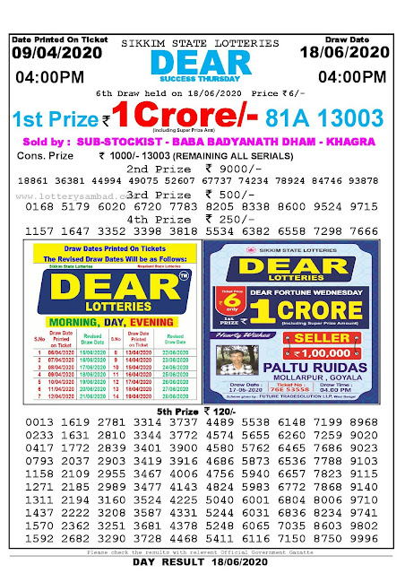 Sikkim State Lottery Sambad 09-04-2020 Today Result 4 PM