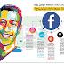 شركات تحت سلطة فيس بوك، لماذا ضمها مارك زوكربيرج؟!