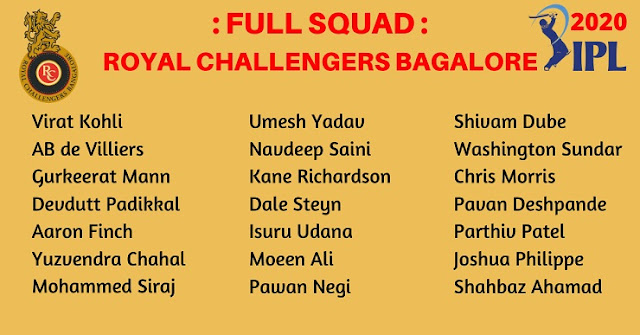 IPL 2020 Team player list - Full squad of Royal Challanger Bangalore (RCB)