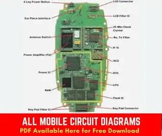 NOKIA SCHEMATIC & SEVER MANUAL DOWNLOAD FREE Circuit diagram block diagram or layout diagram