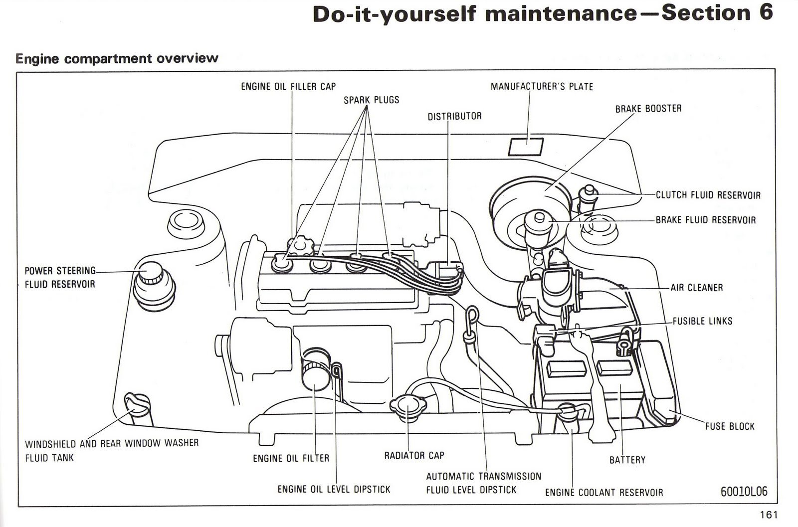 Toyota Prius User Manual