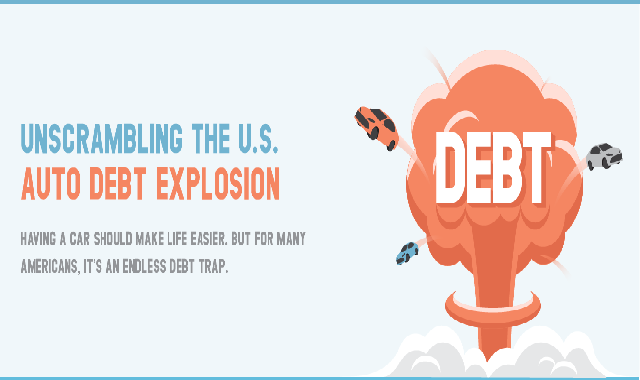 Unscrambling the U.S. Auto Debt Explosion #ifographic