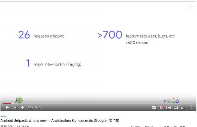 Android Jetpack: what's new in Architecture Components