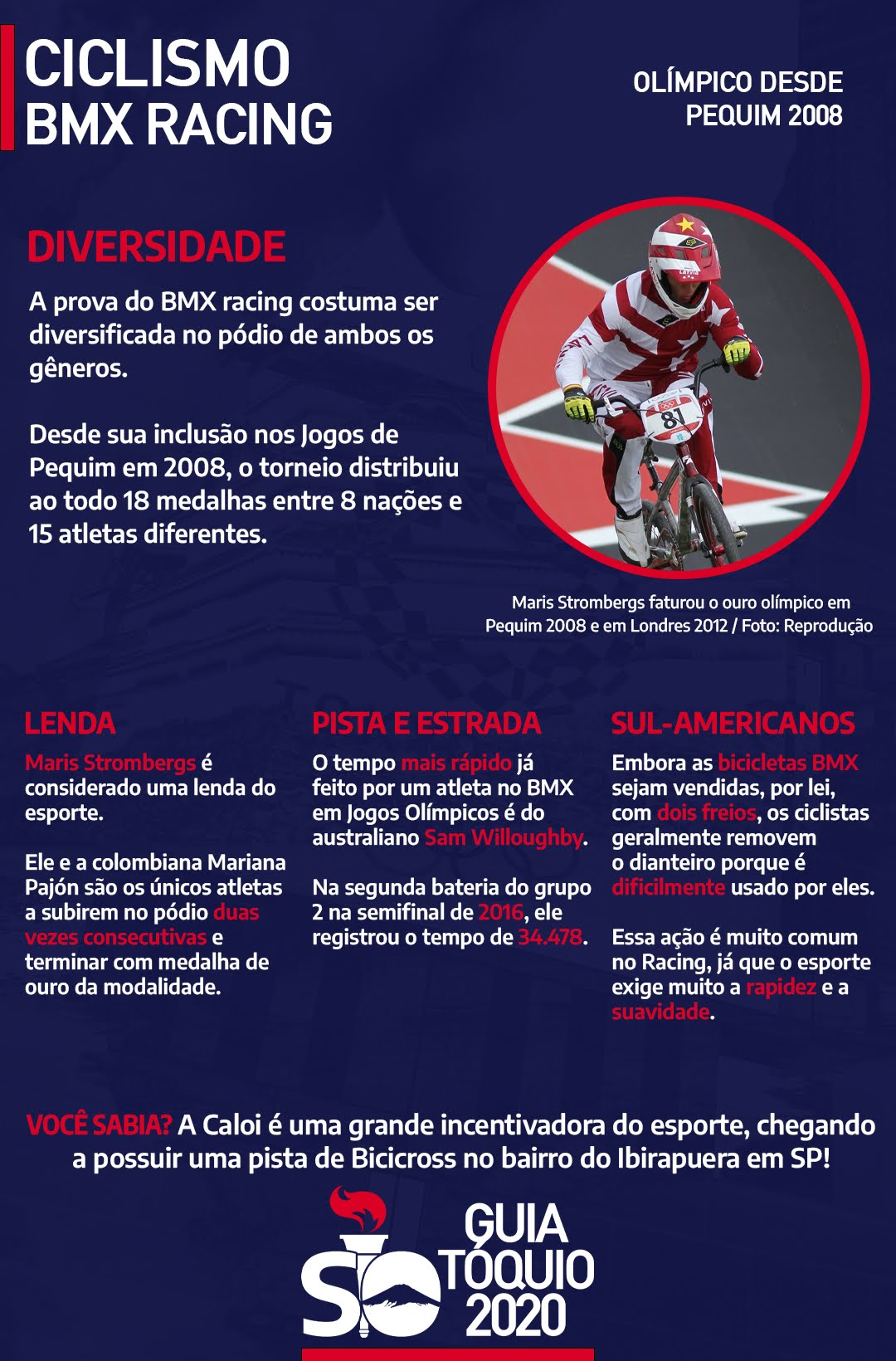 Ciclismo BMX Racing como funciona