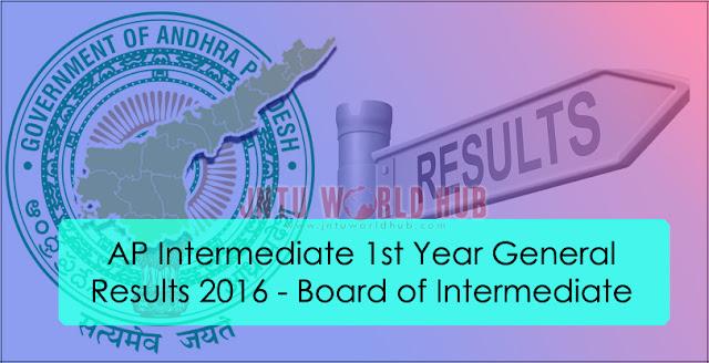 AP Intermediate 1st Year General Results 2016