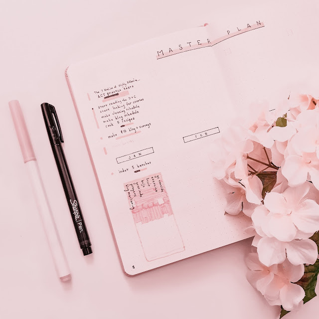 How I'm Setting Goals + Managing My To-Do List in 2021