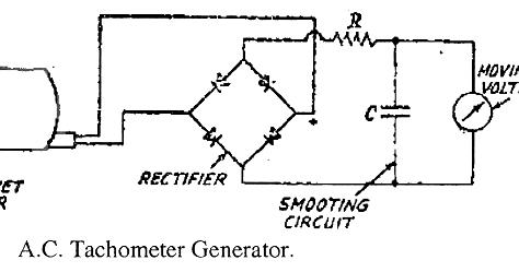 Tachogenerator Schematic Diagram