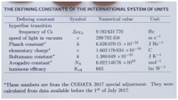 Constantes CODATA Aplicadas nas Unidades do SI