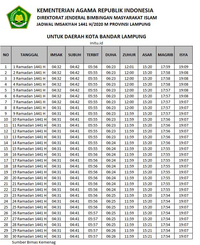 Jadwal Imsakiyah Ramadhan 2020 / 1441 H Kota Bandar Lampung