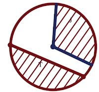 luas juring dan tembereng lingkaran