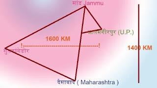 Harappa, Mohenjodaro, Chanhudaro, Kalibanga - Indus Valley Civilization
