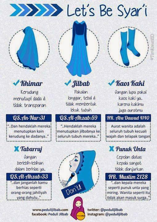 Tutuorial Berhijab Syar'i
