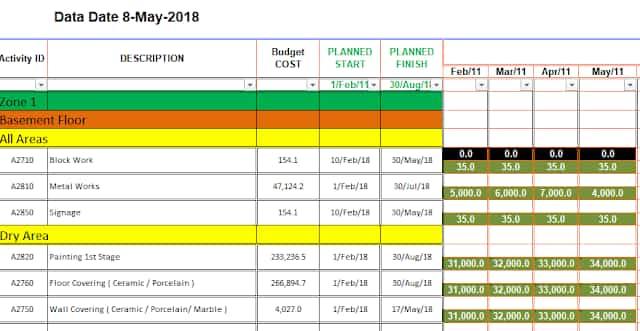 تحميل نموذج برنامج زمني لمشروع ضخم Time Schedule Sample ملف Excel