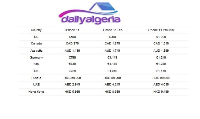 سعر الهاتف iPhone 11 و  11Pro و  11Pro Max