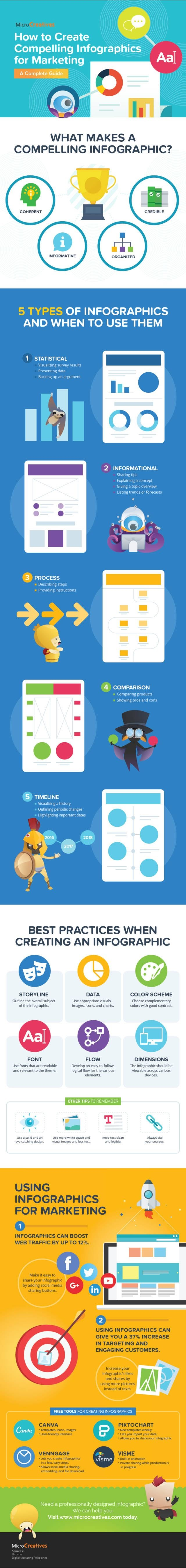 How To Create Compelling Infographics For Marketing #infographic