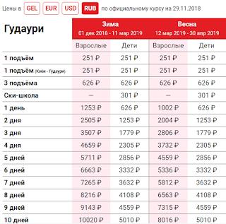 Цены на подъемники на Горнолыжном Курорте Гудаури в Грузии