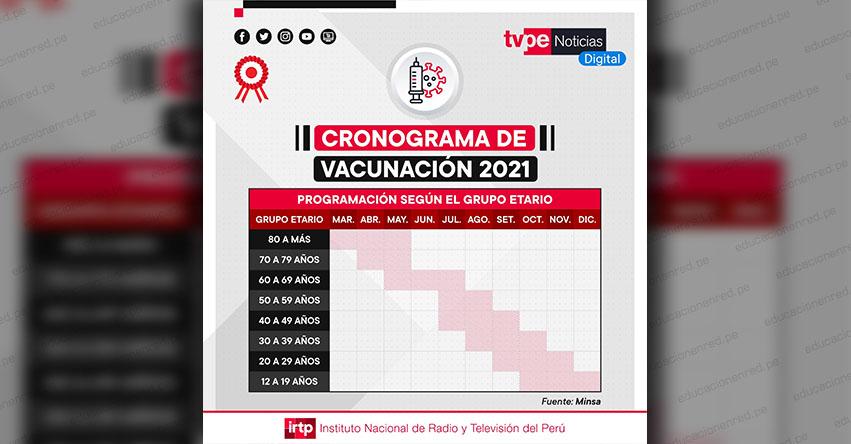 MINSA publicó Cronograma de Vacunación contra el COVID-19 para mayores de 12 años a más
