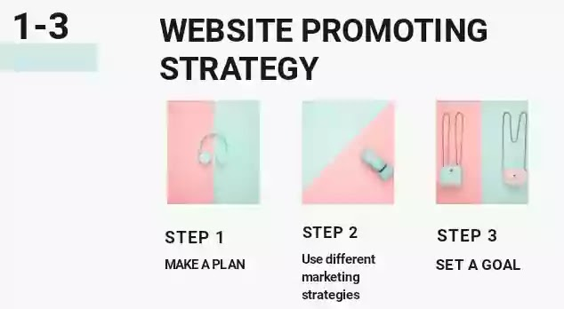 10 Ways to Promote Your Website