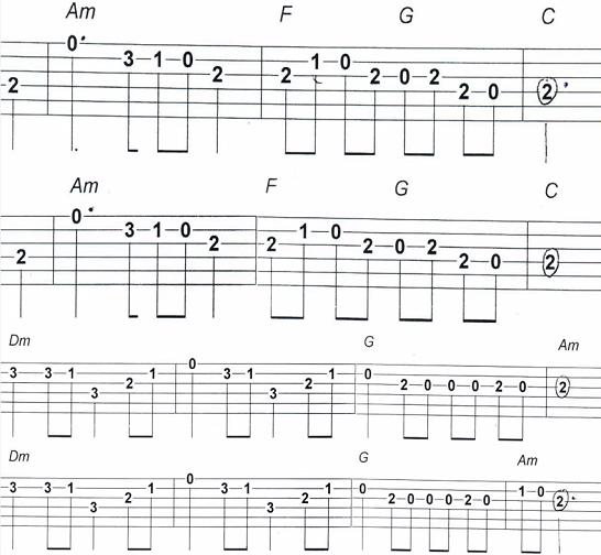 lambada tab guitarra principiantes facil