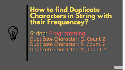 How to find duplicate characters in a String with Count in Java