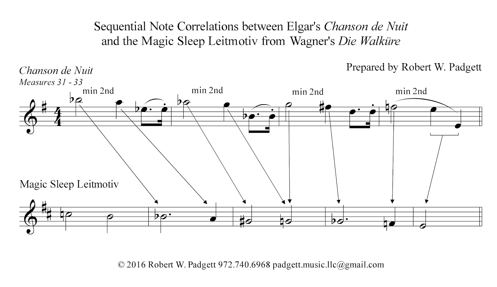 what is a leitmotif in music