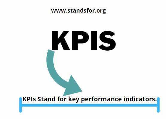 KPIS-KPIs Stand for key performance indicators.