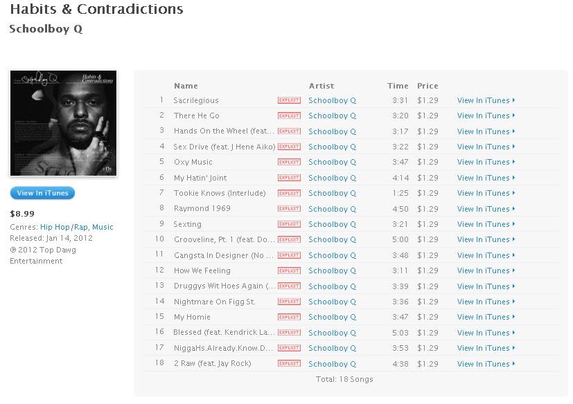 Schoolboy Q – Habits & Contradictions [iTunes Plus AAC M4A ...