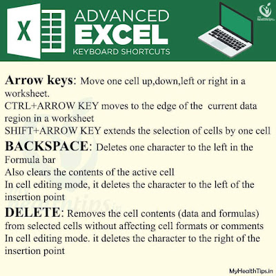 Excel Tip and Tricks 7