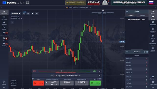 Платформа Pocket Option - торговая панель снизу