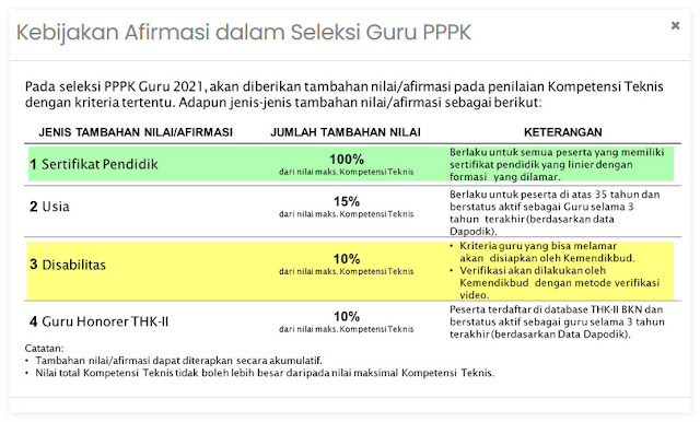kebijakan afirmasi PPPK guru