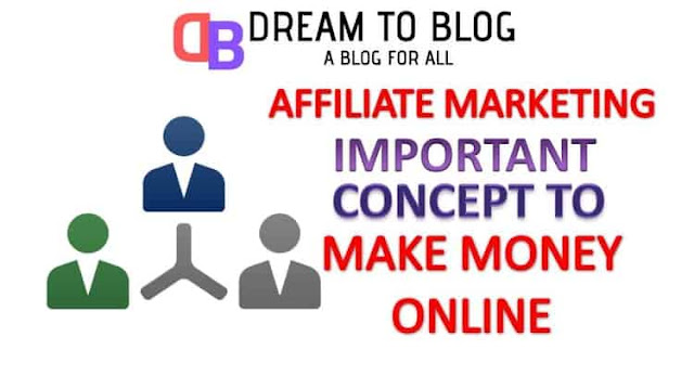 Affiliate Marketing – Important Concepts to Make More Income
