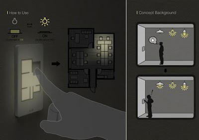 مفتاح تحكم كامل في إضاءة المنزل