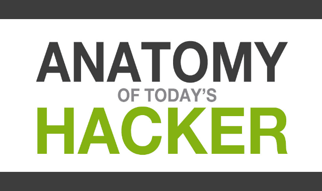 Anatomy Of Today's Hacker