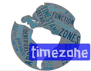Bagaimana cara mengatur date_default_timezone di codeigniter ?