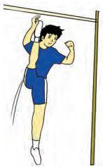 Tahapan Lompat Tinggi : tahapan, lompat, tinggi, Analisis, Keterampilan, Gerak, Lompat, Tinggi, Tujuan, Tinggi,, Tahapan, Aktivitas, Pembelajara