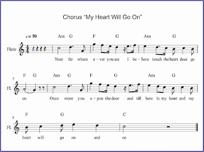 gambar notasi balok chorus titanic