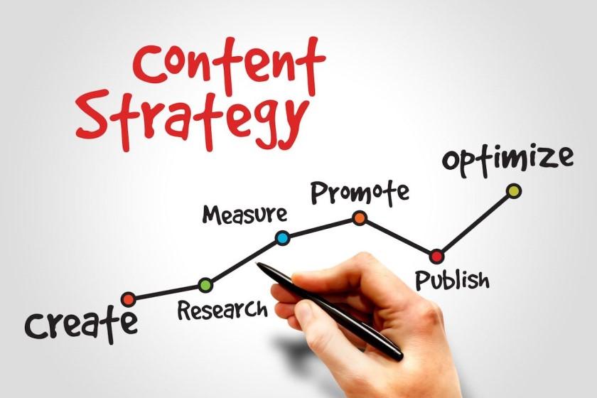 Chiến lược content được lập kế hoạch tốt bằng cách phân loại broken backlinks và sử dụng các từ khóa
