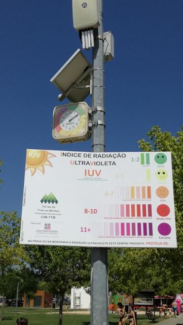 Painel de Informação do Índice de Radiação Ultra Violeta