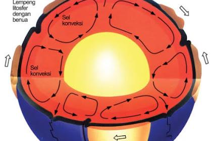 Teori Lempeng Tektonik, Lengkap Gambar dan Penjelasan