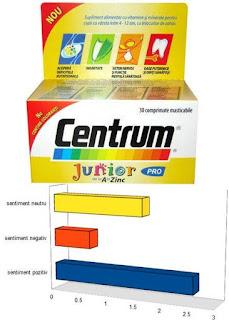 opinii forumuri centrum junior pro vitamine pentru copii