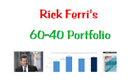 Rick Ferri's 60/40 Portfolio: Two Fund Portfolio
