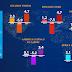 El FMI proyecta en el conjunto de 2020 una contracción del - 3% para la economía mundial y del - 8% para la economía española