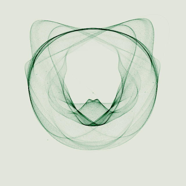 A cat shape with my creative coding cat formula!