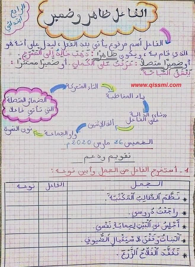 أنشطة داعمة لتلاميذ و تلميذات السنة الرابعة ابتدائي في مادة اللغة العربية